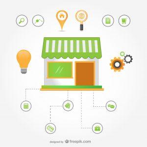 Cómo crear una tienda de Amazon afiliados